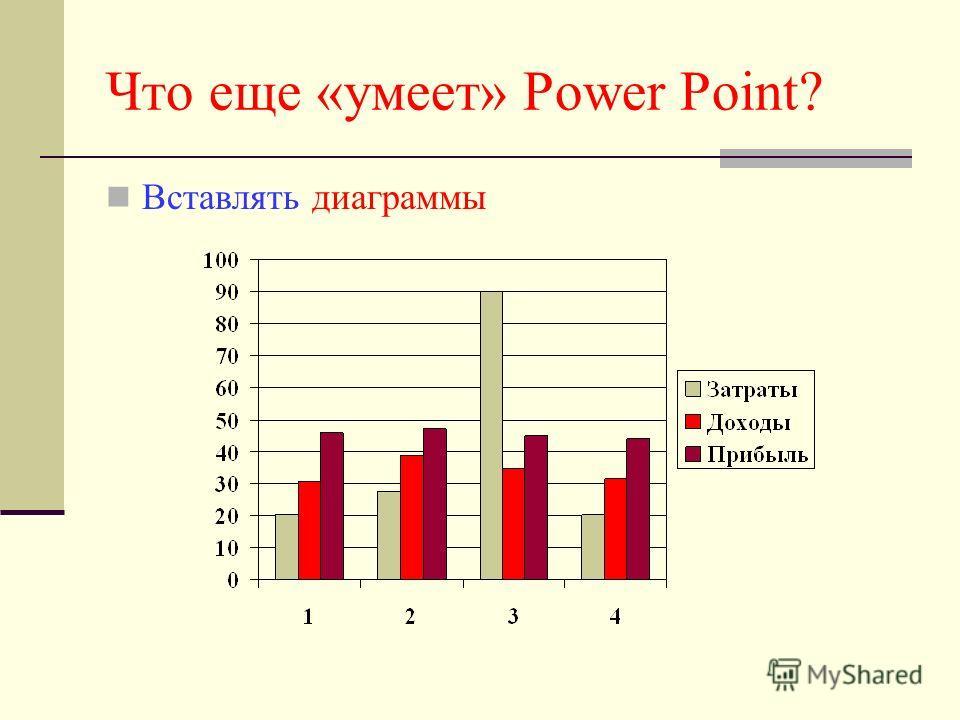 Что еще «умеет» Power Point? Вставлять графики