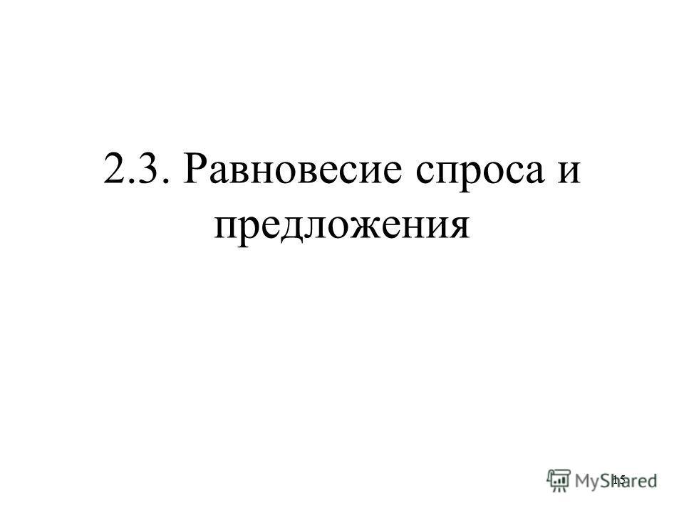 15 2.3. Равновесие спроса и предложения