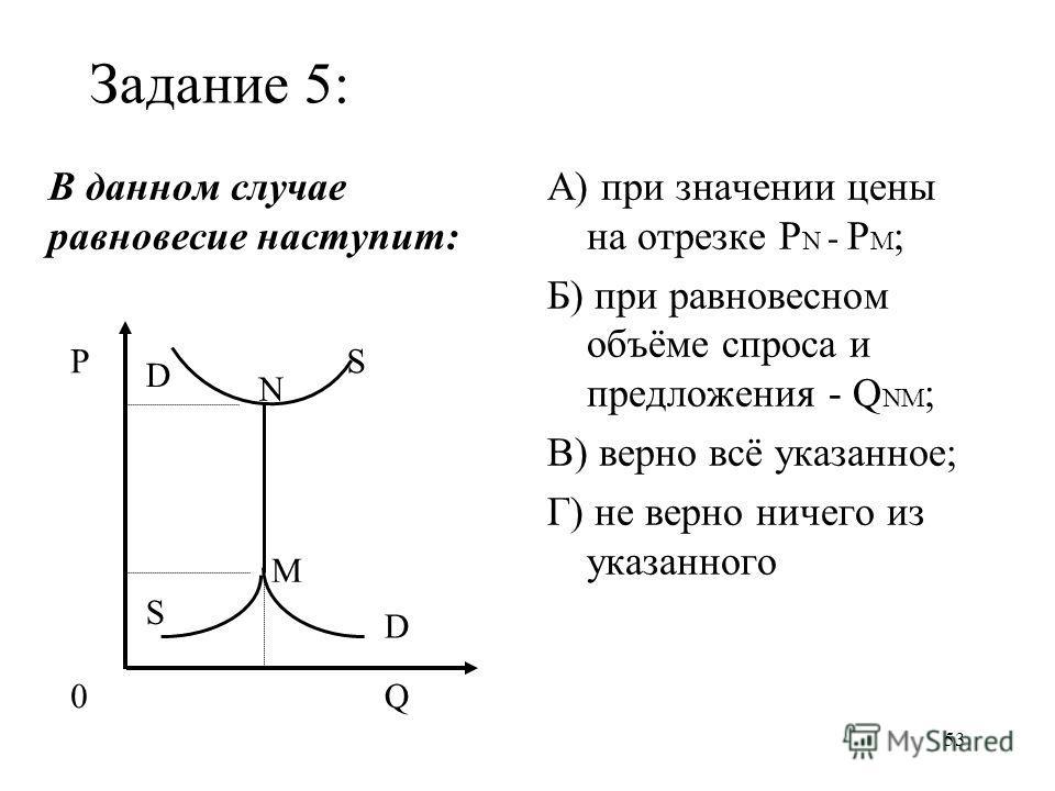 53 Задание 5: В данном случае равновесие наступит: А) при значении цены на отрезке P N - P M ; Б) при равновесном объёме спроса и предложения - Q NM ; В) верно всё указанное; Г) не верно ничего из указанного P N 0 D D S S Q M