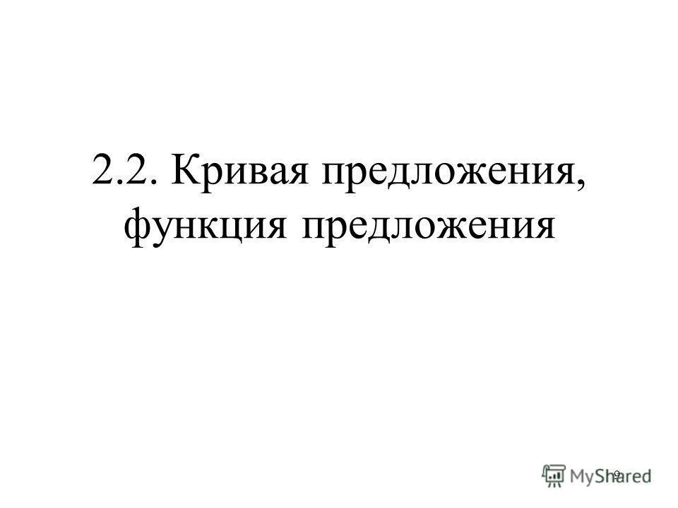 9 2.2. Кривая предложения, функция предложения