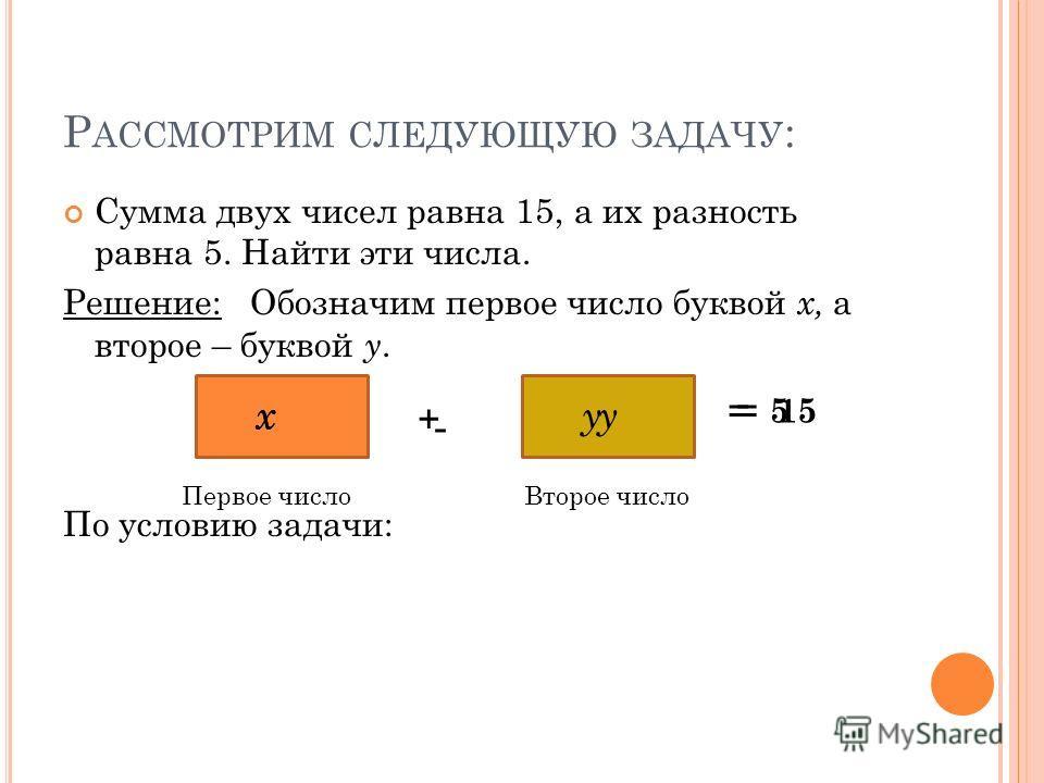 Р АССМОТРИМ СЛЕДУЮЩУЮ ЗАДАЧУ : Сумма двух чисел равна 15, а их разность равна 5. Найти эти числа. Решение: Обозначим первое число буквой x, а второе – буквой y. По условию задачи: Первое числоВторое число xy + = 5 - = 15 xy