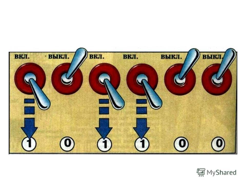 Компьютер работает от электрической сети в которой может быть реализована система, основанная на 2-х состояниях: Есть ток – нет тока Есть напряжение – нет напряжения На этом и базируется работа ЦП 0 – нет тока, «ложь» 1 – есть ток, «истина»