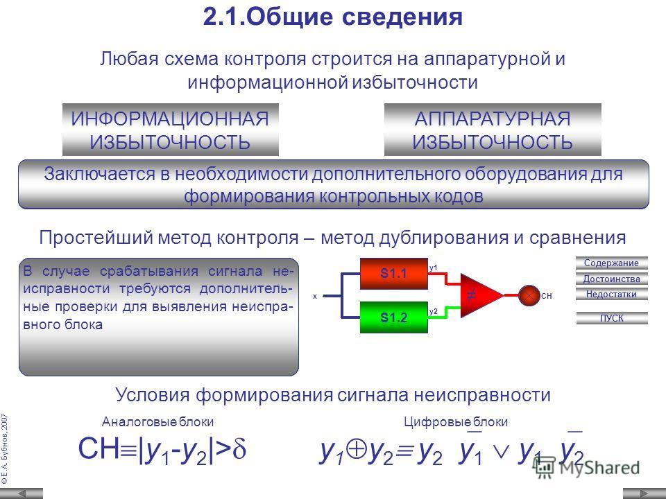© Е.А. Бубнов, 2007 Вопрос 2 Основные методы и средства контроля исправности КИС