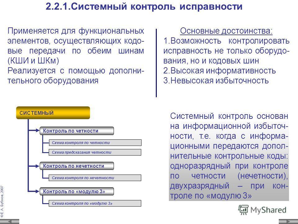 © Е.А. Бубнов, 2007 Схема контроля по четности Схема предсказания четности Схема контроля по нечетности Схема контроля по «модулю 3» Схема контроля обрыва электрической цепи Схема контроля короткого замыкания Мажоритарная схема Схема контроля дешифра