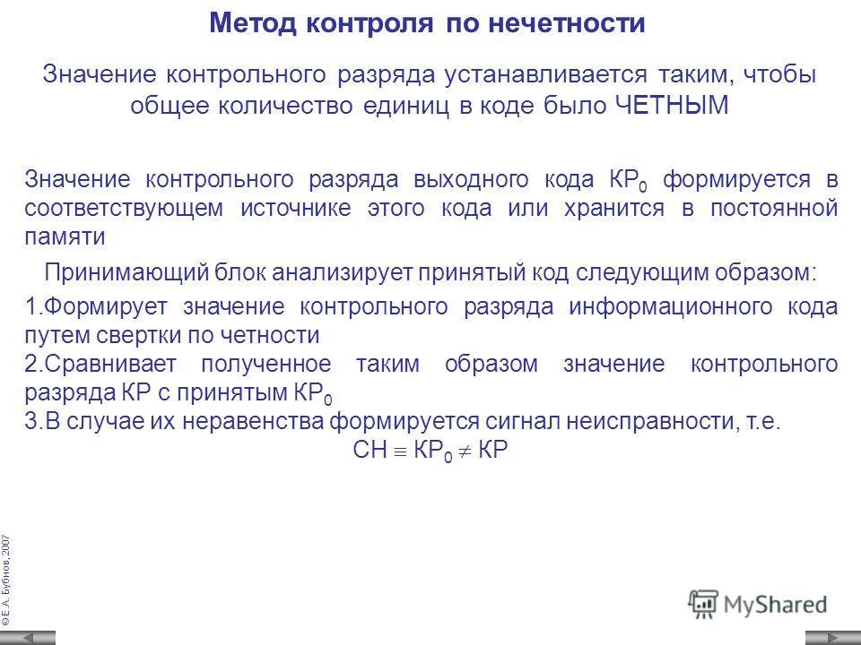 © Е.А. Бубнов, 2007 Схемная реализация функции суммирования по равнозначности 1 1 1 & x1x1 x2x2 x1x1 x2x2 y Y = x 1 x 2 x 1 x 2 x 2 x 1 &