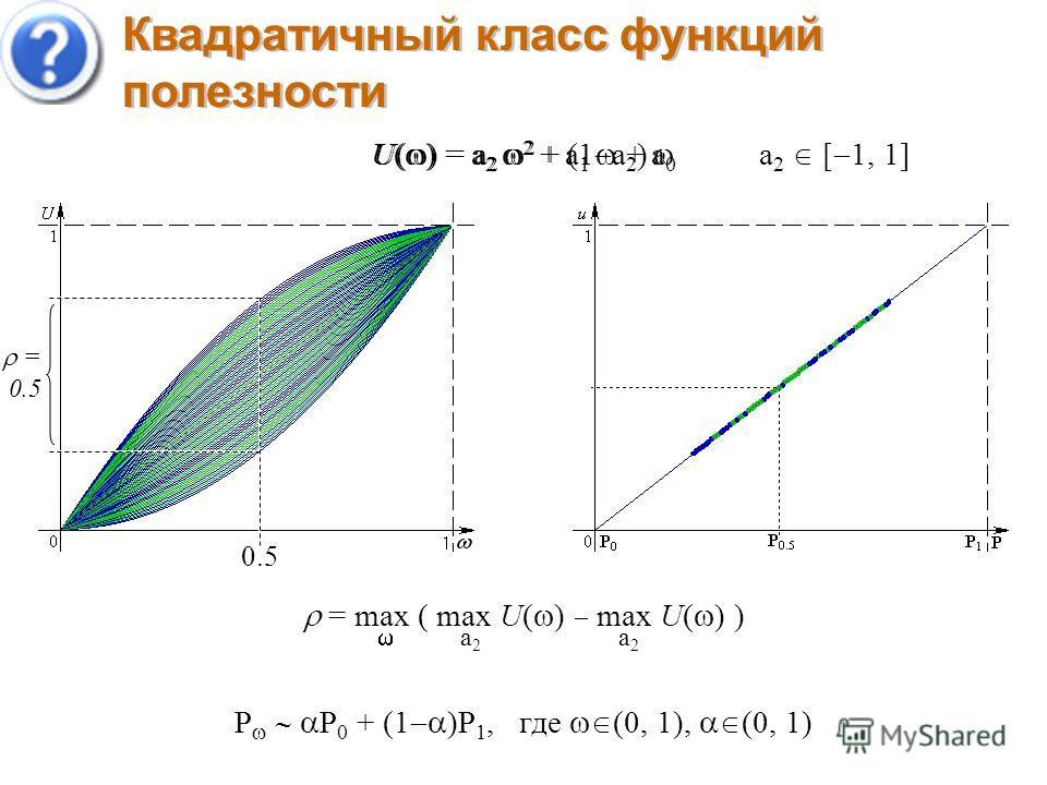 Квадратичный класс функций полезности U( ) = a 2 2 + a 1 + a 0 U( ) = a 2 2 + (1 a 2 ) = max ( max U( ) max U( ) ) a 2 a 2 0.5 = 0.5 P P 0 + (1 )P 1, где (0, 1), (0, 1) a 2 [ 1, 1]