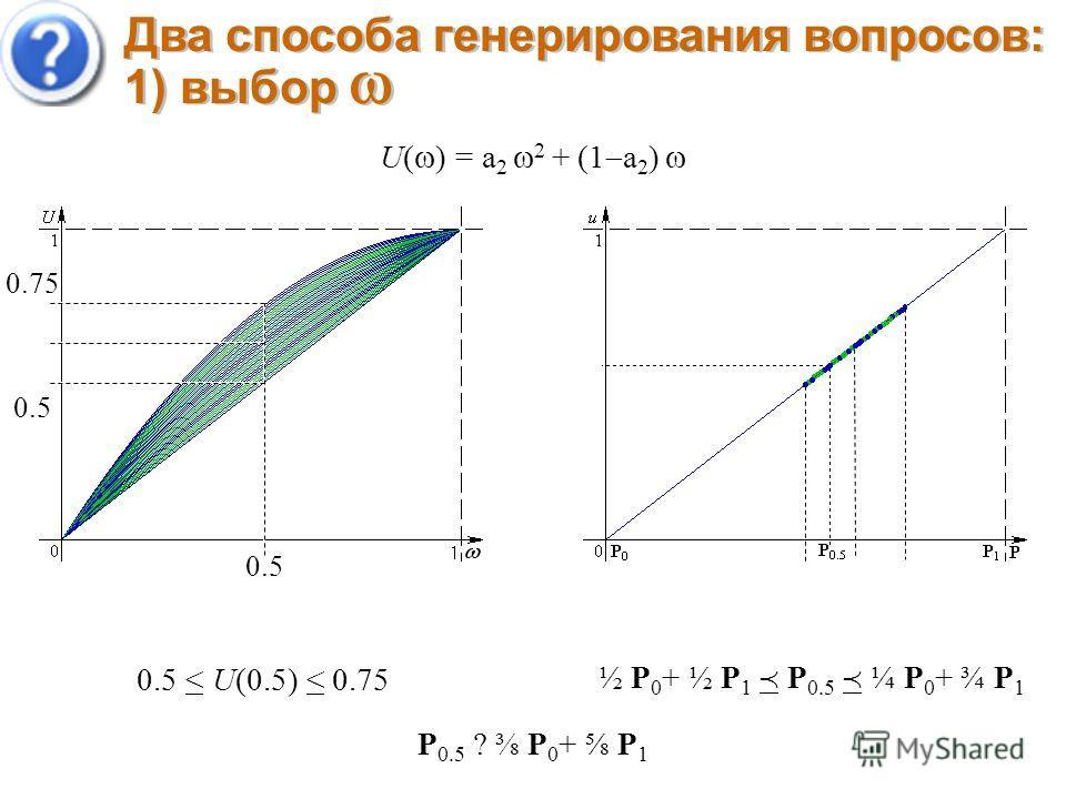 Два способа генерирования вопросов: 1) выбор Два способа генерирования вопросов: 1) выбор U( ) = a 2 2 + (1 a 2 ) 0.5 0.75 0.5 0.5 < U(0.5) < 0.75 ½ P 0 + ½ P 1 P 0.5 ¼ P 0 + ¾ P 1 P 0.5 ? P 0 + P 1