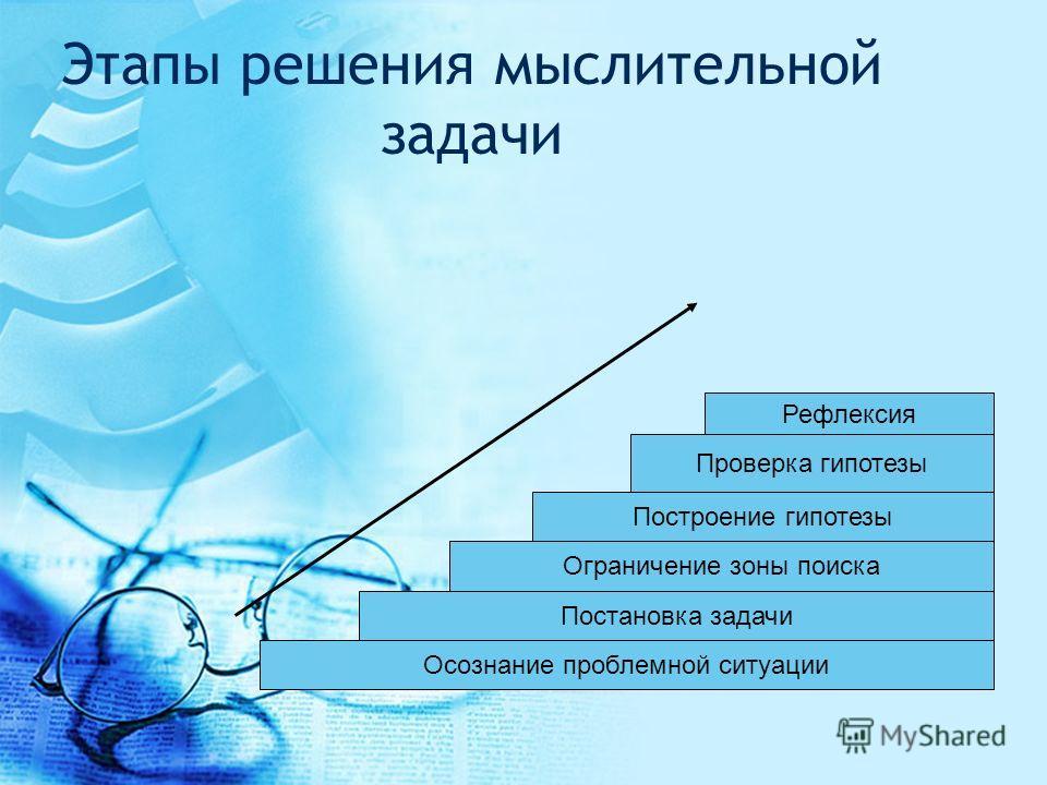 Этапы решения мыслительной задачи Осознание проблемной ситуации Постановка задачи Ограничение зоны поиска Построение гипотезы Проверка гипотезы Рефлексия