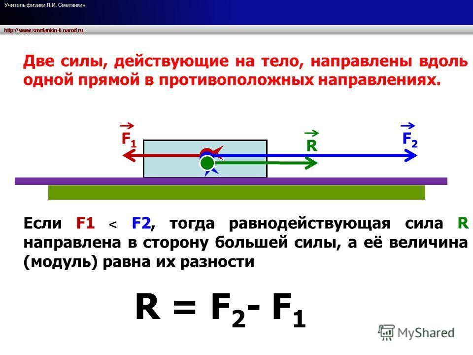 R = F 2 - F 1 Две силы, действующие на тело, направлены вдоль одной прямой в противоположных направлениях. Если F1 ˂ F2, тогда равнодействующая сила R направлена в сторону большей силы, а её величина (модуль) равна их разности