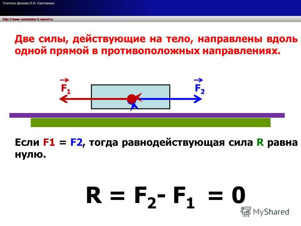 R = F 2 - F 1 = 0 Две силы, действующие на тело, направлены вдоль одной прямой в противоположных направлениях. Если F1 = F2, тогда равнодействующая сила R равна нулю.