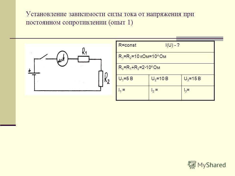 Установление зависимости силы тока от напряжения при постоянном сопротивлении (опыт 1) R=const I(U) - ? R 1 =R 2 =10 кОм=10 4 Ом R o =R 1 +R 2 =2·10 4 Ом U 1 =5 ВU 2 =10 ВU 3 =15 В I 1 =I 2 =I3=I3=