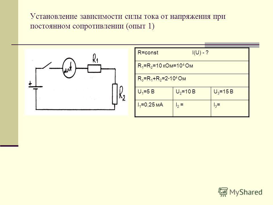 Установление зависимости силы тока от напряжения при постоянном сопротивлении (опыт 1) R=const I(U) - ? R 1 =R 2 =10 кОм=10 4 Ом R o =R 1 +R 2 =2·10 4 Ом U 1 =5 ВU 2 =10 ВU 3 =15 В I 1 =0,25 мАI 2 =I3=I3=