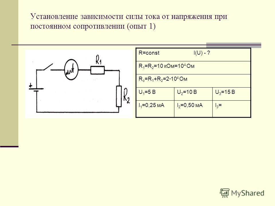 Установление зависимости силы тока от напряжения при постоянном сопротивлении (опыт 1) R=const I(U) - ? R 1 =R 2 =10 кОм=10 4 Ом R o =R 1 +R 2 =2·10 4 Ом U 1 =5 ВU 2 =10 ВU 3 =15 В I 1 =0,25 мАI 2 =0,50 мАI3=I3=