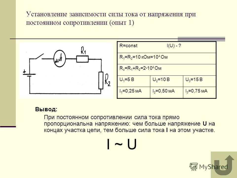 Установление зависимости силы тока от напряжения при постоянном сопротивлении (опыт 1) Вывод: При постоянном сопротивлении сила тока прямо пропорциональна напряжению: чем больше напряжение U на концах участка цепи, тем больше сила тока I на этом учас