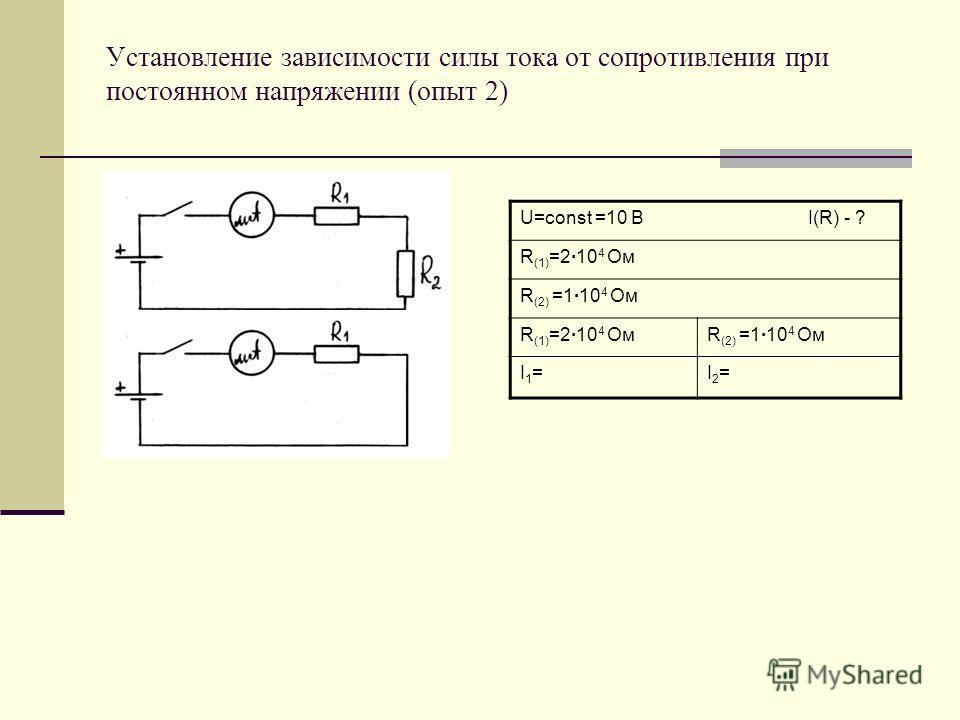 Установление зависимости силы тока от сопротивления при постоянном напряжении (опыт 2) U=const =10 ВI(R) - ? R (1) =2·10 4 Ом R (2) =1·10 4 Ом R (1) =2·10 4 ОмR (2) =1·10 4 Ом I1=I1=I2=I2=