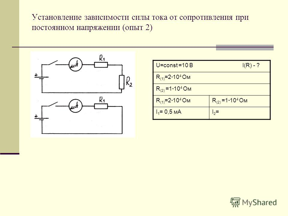 Установление зависимости силы тока от сопротивления при постоянном напряжении (опыт 2) U=const =10 ВI(R) - ? R (1) =2·10 4 Ом R (2) =1·10 4 Ом R (1) =2·10 4 ОмR (2) =1·10 4 Ом I 1 = 0,5 мАI2=I2=