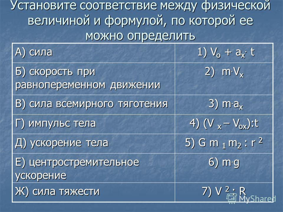 Установите соответствие между физической величиной и формулой, по которой ее можно определить А) сила 1) V o + a x. t 1) V o + a x. t Б) скорость при равнопеременном движении 2) m. V x В) сила всемирного тяготения 3) m. a x 3) m. a x Г) импульс тела