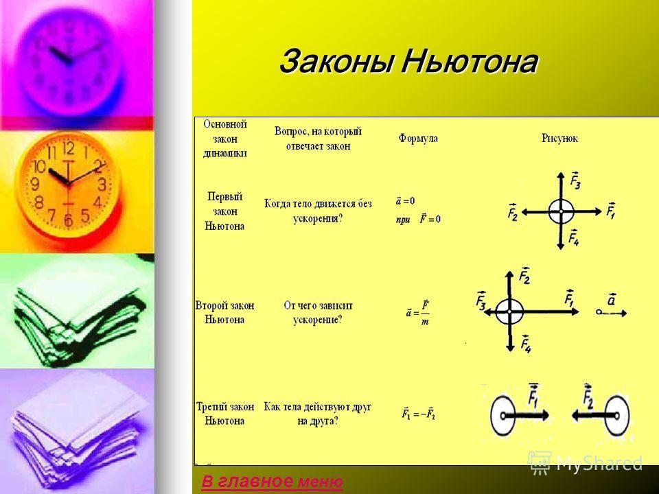 Законы Ньютона В главное меню