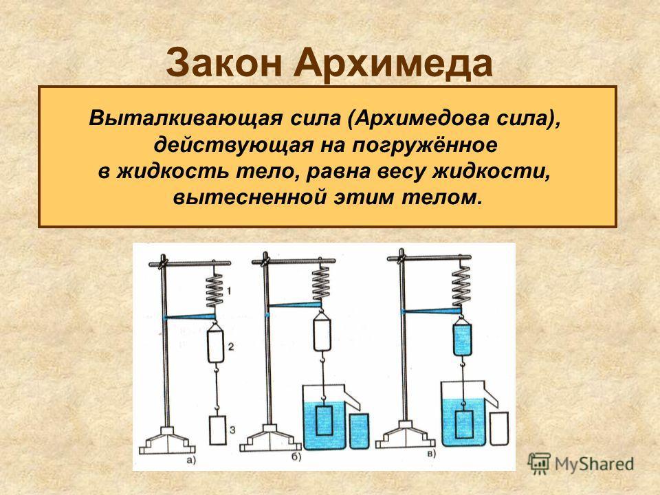 Закон Архимеда Выталкивающая сила (Архимедова сила), действующая на погружённое в жидкость тело, равна весу жидкости, вытесненной этим телом.