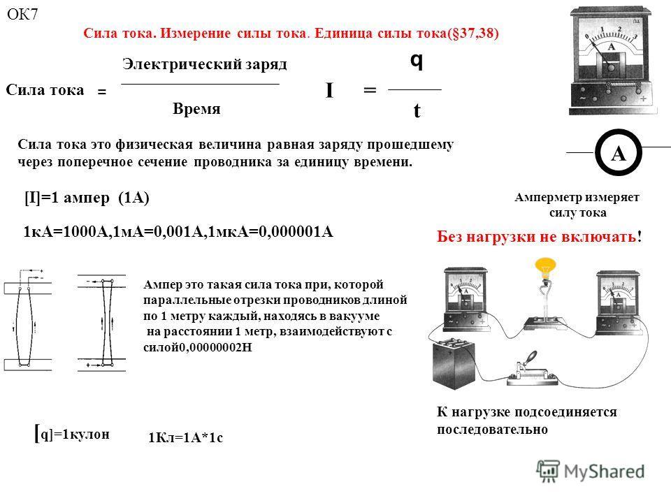 Сила тока. Измерение силы тока. Единица силы тока(§37,38) Сила тока = Электрический заряд Время I = q t [I]=1 ампер (1А) Амперметр измеряет силу тока А Без нагрузки не включать! 1кА=1000А,1мА=0,001А,1мкА=0,000001А Сила тока это физическая величина ра