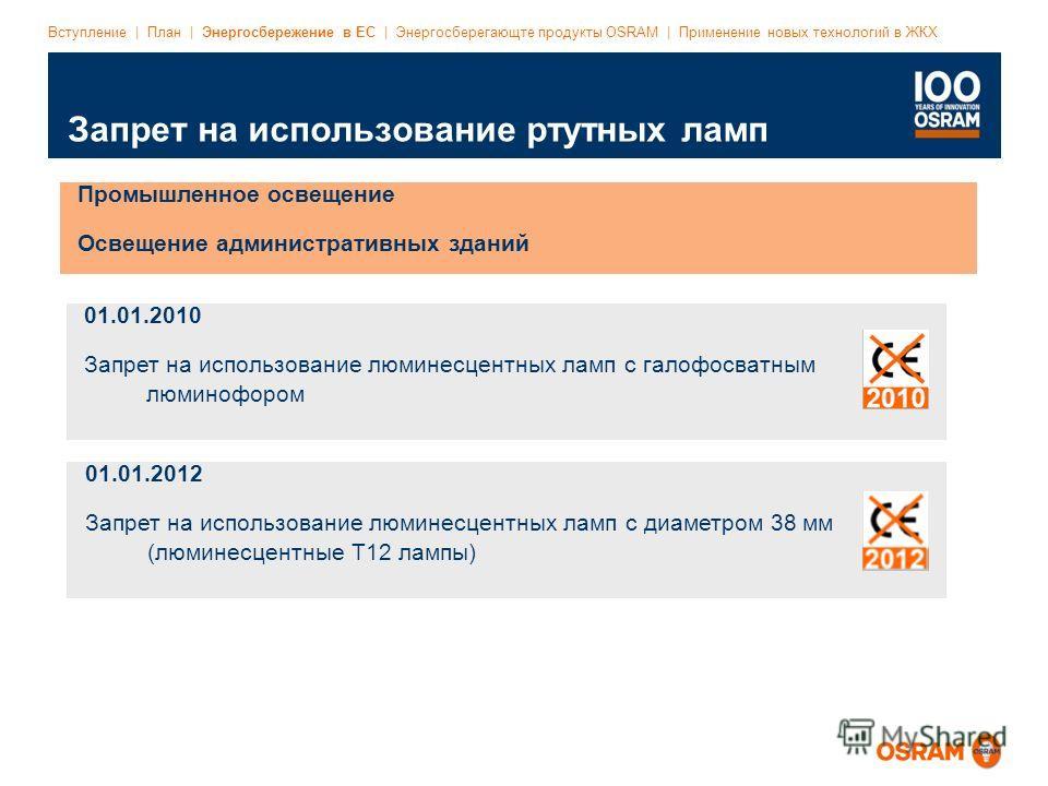 Event/Title | DD.MM.YYYY | Page 16 File name | Date: Latest status | Dept. abbreviation | Author's initials Запрет на использование ртутных ламп Вступление | План | Энергосбережение в ЕС | Энергосберегающте продукты OSRAM | Применение новых технологи