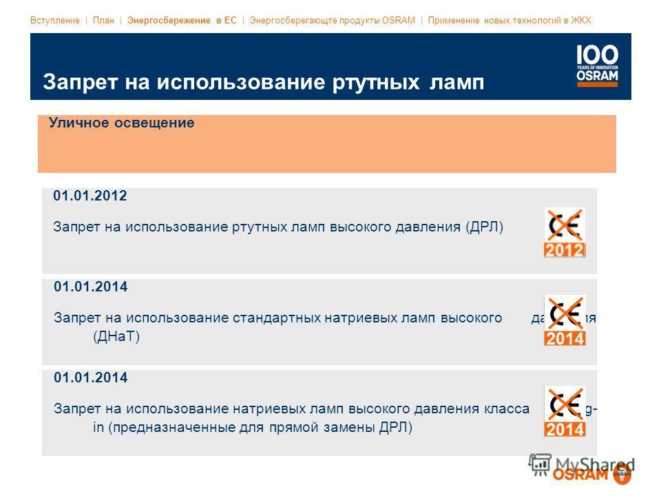 Event/Title | DD.MM.YYYY | Page 17 File name | Date: Latest status | Dept. abbreviation | Author's initials Запрет на использование ртутных ламп Вступление | План | Энергосбережение в ЕС | Энергосберегающте продукты OSRAM | Применение новых технологи