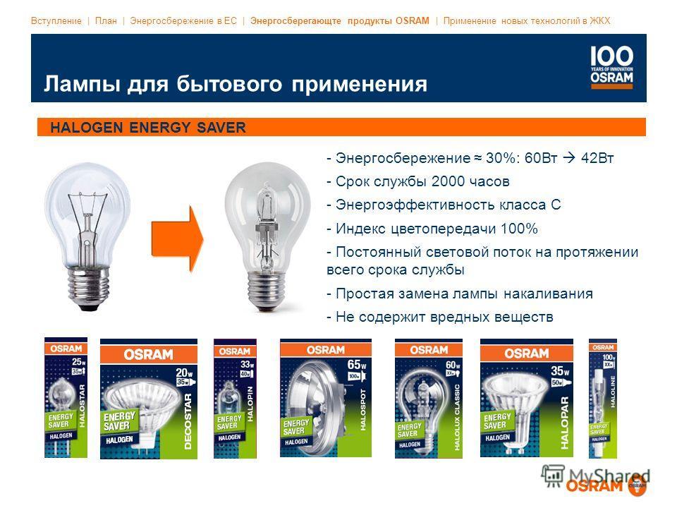 Event/Title | DD.MM.YYYY | Page 19 File name | Date: Latest status | Dept. abbreviation | Author's initials Лампы для бытового применения Вступление | План | Энергосбережение в ЕС | Энергосберегающте продукты OSRAM | Применение новых технологий в ЖКХ