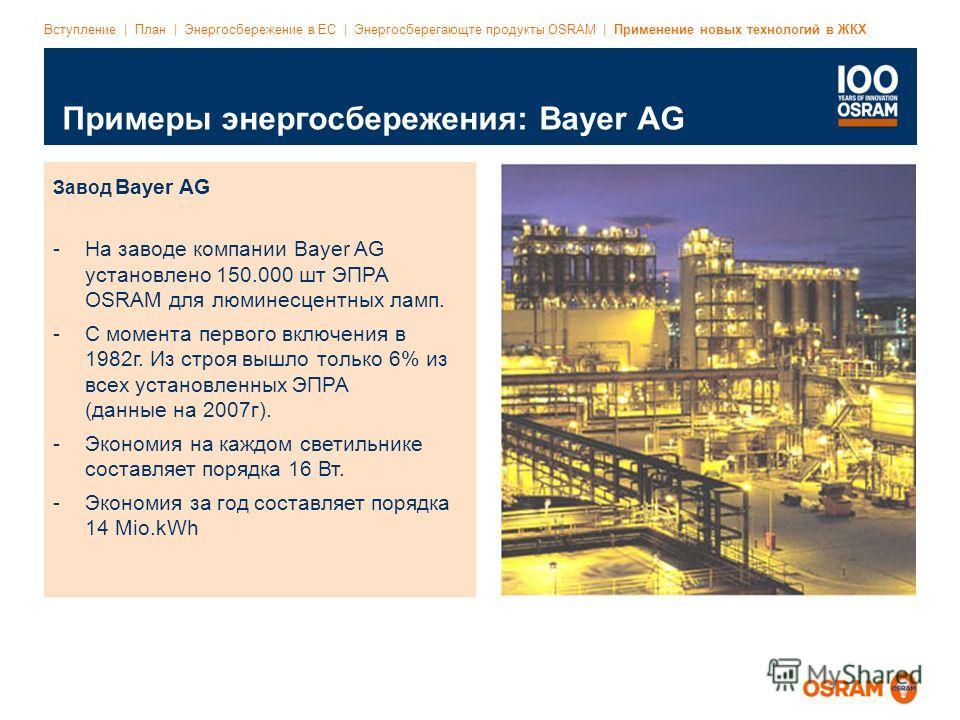 Event/Title | DD.MM.YYYY | Page 32 File name | Date: Latest status | Dept. abbreviation | Author's initials Примеры энергосбережения: Bayer AG Вступление | План | Энергосбережение в ЕС | Энергосберегающте продукты OSRAM | Применение новых технологий
