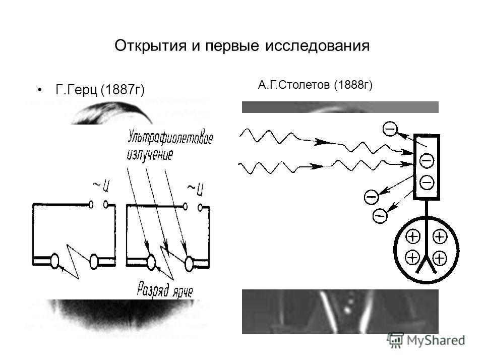 Открытия и первые исследования Г.Герц (1887г) А.Г.Столетов (1888г)