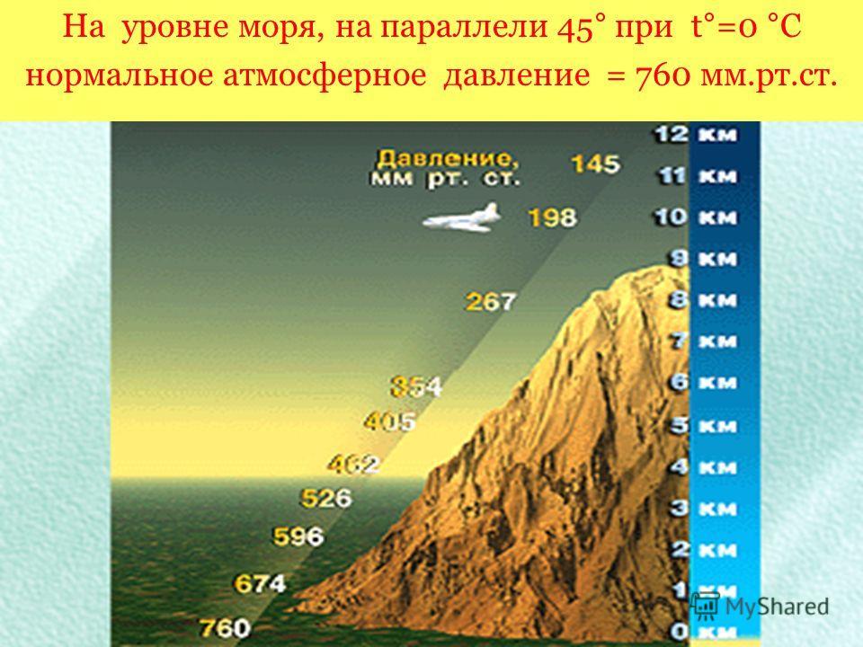 На уровне моря, на параллели 45° при t°=0 °С нормальное атмосферное давление = 760 мм.рт.ст.