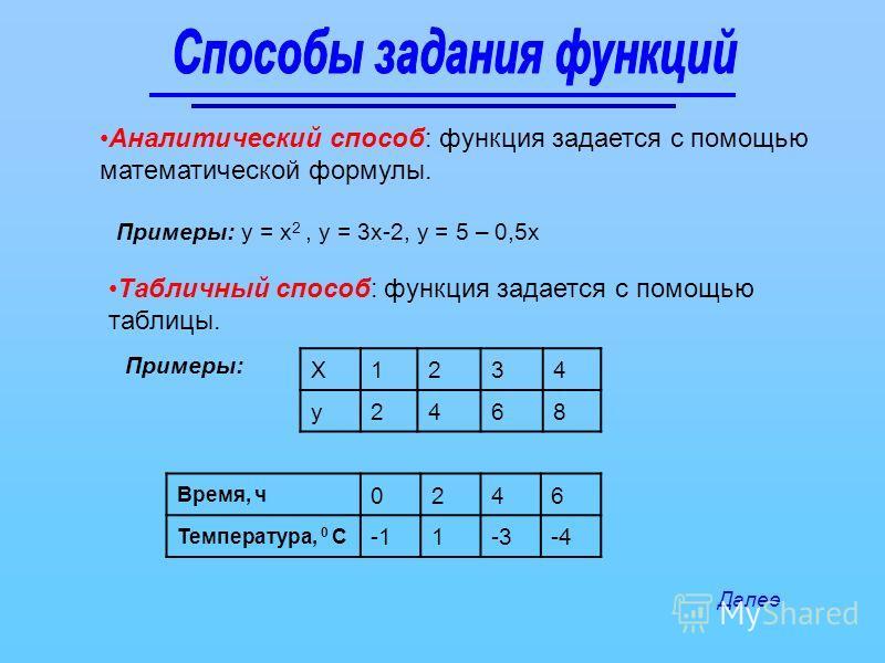 Аналитический способ: функция задается с помощью математической формулы. Примеры: у = х 2, у = 3х-2, у = 5 – 0,5х Табличный способ: функция задается с помощью таблицы. Примеры: Х1234 у2468 Время, ч 0246 Температура, 0 С 1-3-4 Далее