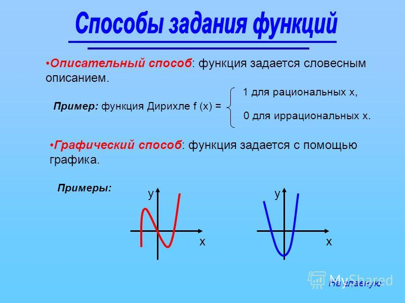 Описательный способ: функция задается словесным описанием. Пример: функция Дирихле f (x) = Графический способ: функция задается с помощью графика. Примеры: 1 для рациональных х, 0 для иррациональных х. у х у х На главную