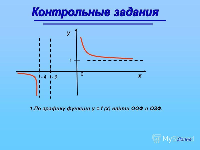 у х 0 - 3 - 4 1 1.По графику функции y = f (x) найти ООФ и ОЗФ. Далее