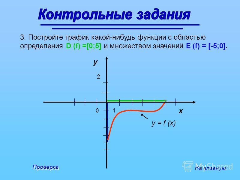 3. Постройте график какой-нибудь функции с областью определения D (f) =[0;5] и множеством значений E (f) = [-5;0]. На главную Проверка y = f (x) у х 1 2 0