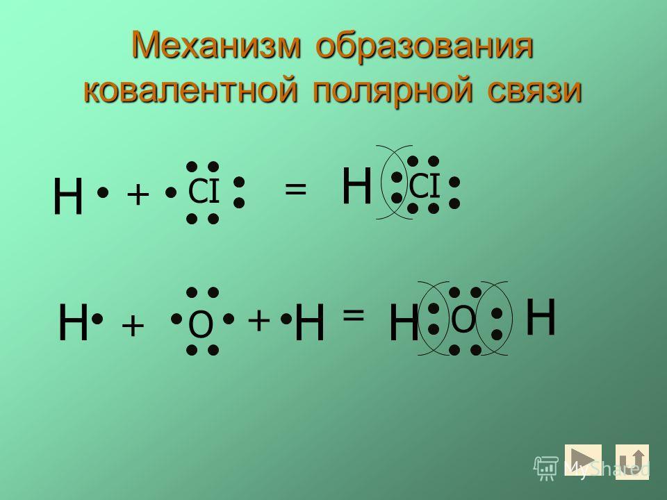 Механизм образования ковалентной полярной связи H CI + = H H O HH H = + +O