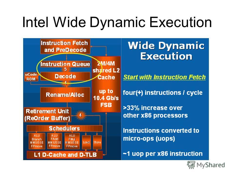 Intel Wide Dynamic Execution