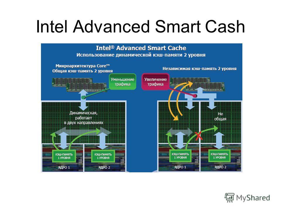 Intel Advanced Smart Cash