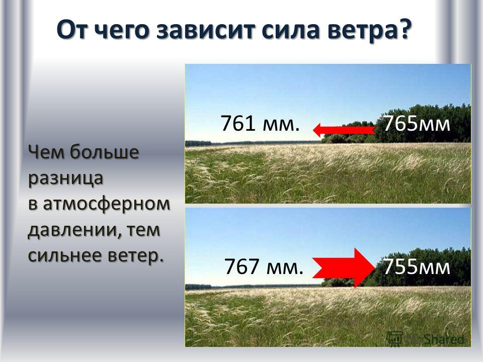 От чего зависит сила ветра? 761 мм.765мм 755мм767 мм. Чем больше разница в атмосферном давлении, тем сильнее ветер.