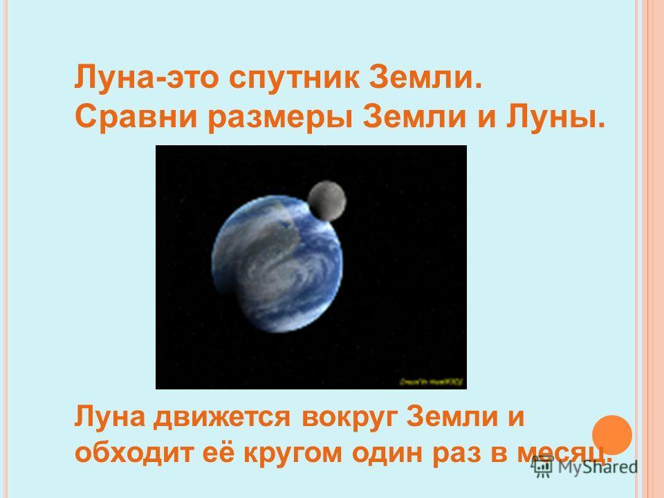 Луна-это спутник Земли. Сравни размеры Земли и Луны. Луна движется вокруг Земли и обходит её кругом один раз в месяц.