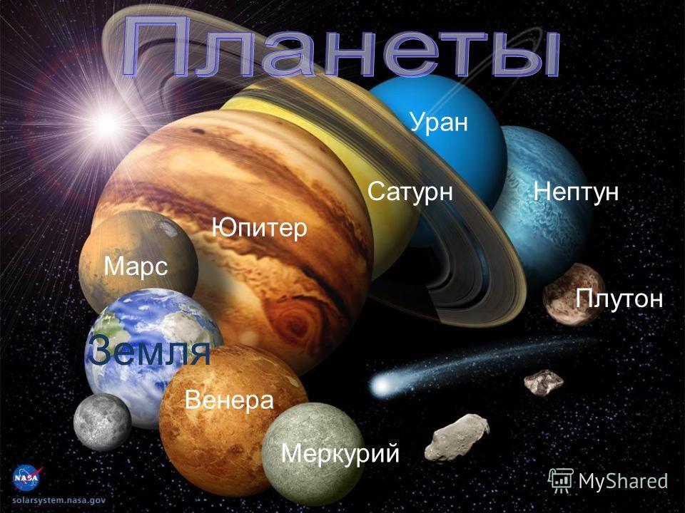 П Венера Марс Юпитер Сатурн Уран Нептун Плутон Меркурий Земля