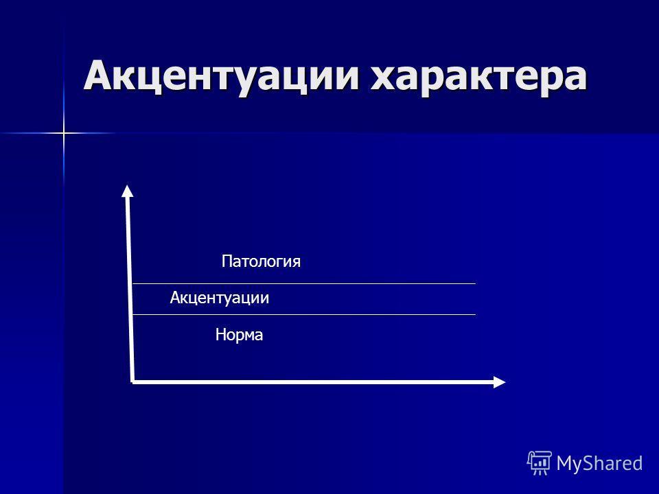Акцентуации характера Норма Патология Акцентуации