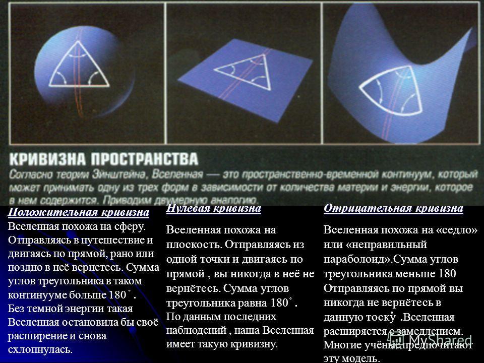 Положительная кривизна Вселенная похожа на сферу. Отправляясь в путешествие и двигаясь по прямой, рано или поздно в неё вернетесь. Сумма углов треугольника в таком континууме больше 180. Без темной энергии такая Вселенная остановила бы своё расширени