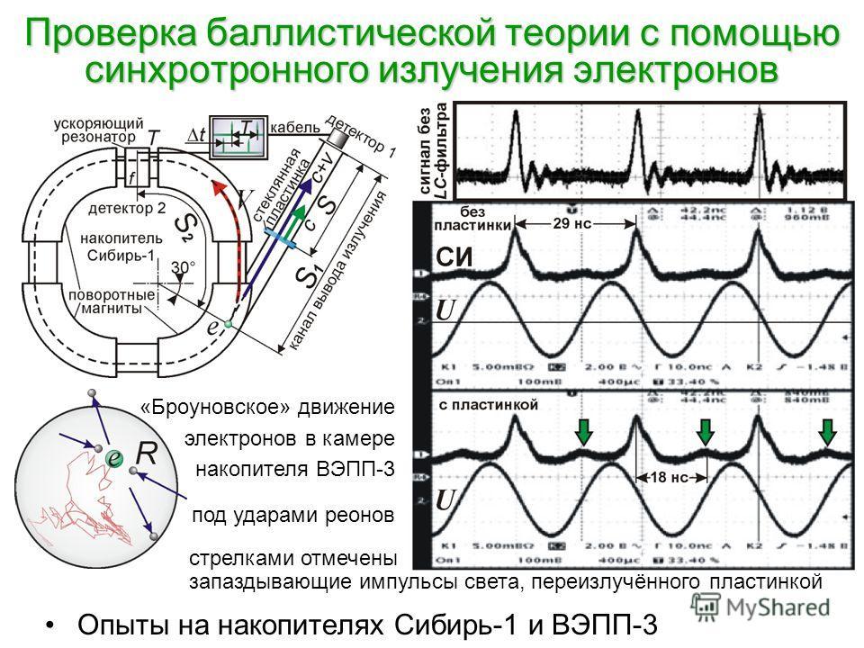 Проверка баллистической теории с помощью синхротронного излучения электронов Опыты на накопителях Сибирь-1 и ВЭПП-3 «Броуновское» движение электронов в камере накопителя ВЭПП-3 под ударами реонов стрелками отмечены запаздывающие импульсы света, переи