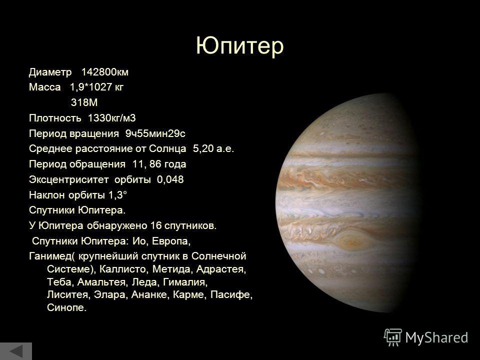 Юпитер Диаметр 142800км Масса 1,9*1027 кг 318М Плотность 1330кг/м3 Период вращения 9ч55мин29с Среднее расстояние от Солнца 5,20 а.е. Период обращения 11, 86 года Эксцентриситет орбиты 0,048 Наклон орбиты 1,3° Спутники Юпитера. У Юпитера обнаружено 16