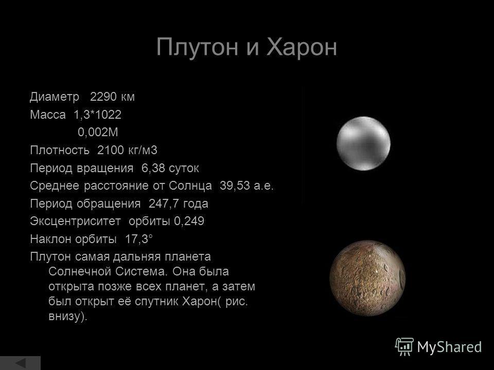 Плутон и Харон Диаметр 2290 км Масса 1,3*1022 0,002М Плотность 2100 кг/м3 Период вращения 6,38 суток Среднее расстояние от Солнца 39,53 а.е. Период обращения 247,7 года Эксцентриситет орбиты 0,249 Наклон орбиты 17,3° Плутон самая дальняя планета Солн