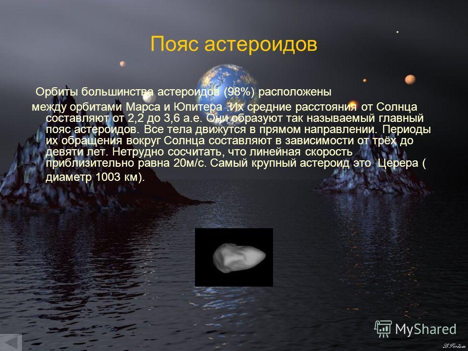 Пояс астероидов Орбиты большинства астероидов (98%) расположены между орбитами Марса и Юпитера.Их средние расстояния от Солнца составляют от 2,2 до 3,6 а.е. Они образуют так называемый главный пояс астероидов. Все тела движутся в прямом направлении.