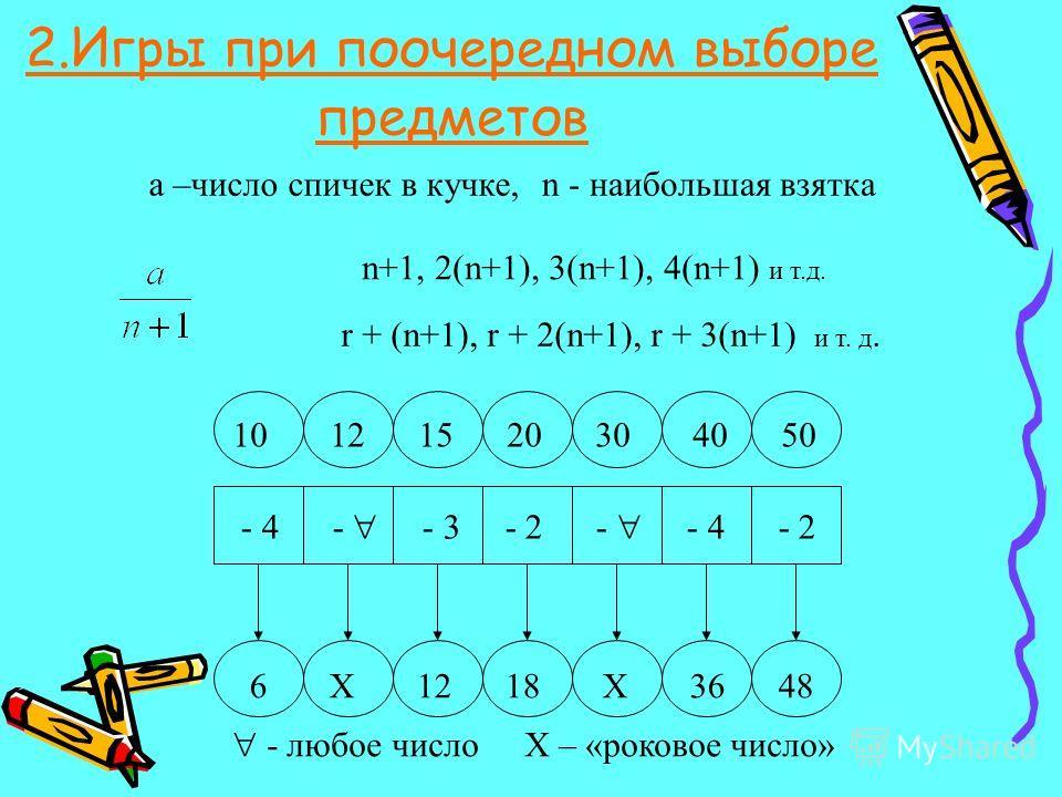 2.Игры при поочередном выборе предметов а –число спичек в кучке,n - наибольшая взятка n+1, 2(n+1), 3(n+1), 4(n+1) и т.д. r + (n+1), r + 2(n+1), r + 3(n+1) и т. д. 10 12 15 20 30 40 50 - 4 - - 3 - 2 - - 4 - 2 6 Х 12 18 Х 36 48 - любое число Х – «роков