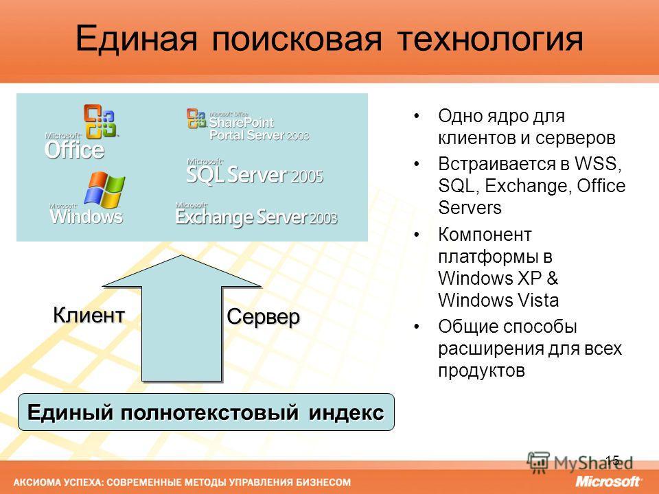 15 Единая поисковая технология Клиент Сервер Одно ядро для клиентов и серверов Встраивается в WSS, SQL, Exchange, Office Servers Компонент платформы в Windows XP & Windows Vista Общие способы расширения для всех продуктов Единый полнотекстовый индекс