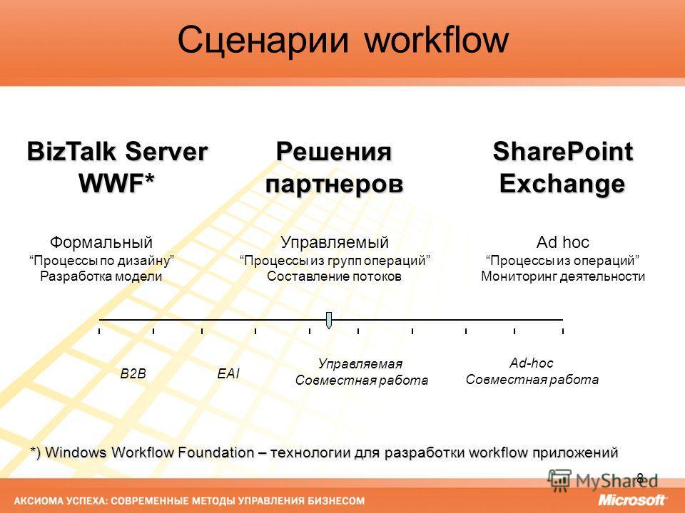 8 Сценарии workflow Формальный Процессы по дизайну Разработка модели B2BEAI Ad-hoc Совместная работа Управляемая Совместная работа Управляемый Процессы из групп операций Составление потоков Ad hoc Процессы из операций Мониторинг деятельности BizTalk