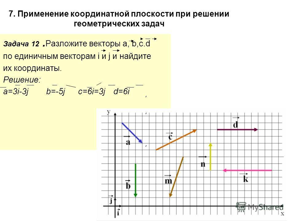 7. Применение координатной плоскости при решении геометрических задач Задача 12. Разложите векторы а, b,c.d по единичным векторам i и j и найдите их координаты. Решение: a=3i-3j b=-5j c=6i=3j d=6i,,,